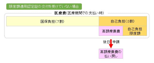 kokuho_gendogaku_001