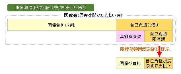 kokuho_gendogaku_002