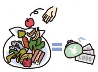 食品ロスのイメージ