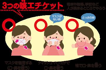 3つの咳エチケットイラスト